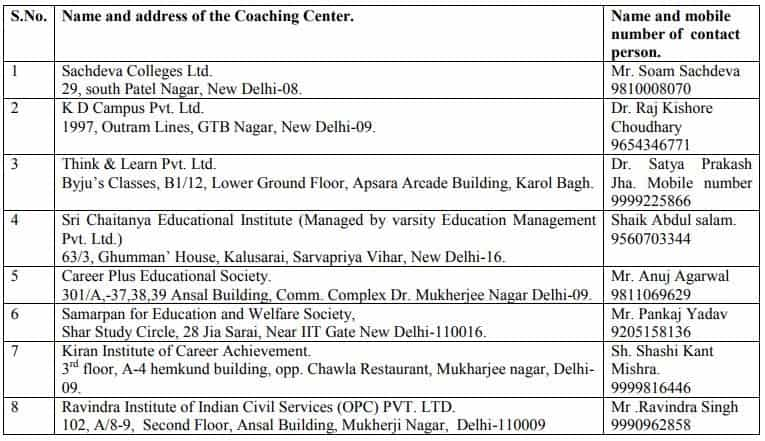 Coaching Center List for Students