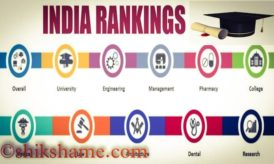 Indian University Ranking Check Kaise Kare – Top Universities in India 2021